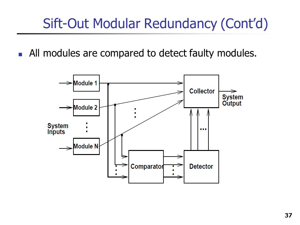 Sift-Out Modular Redundancy (Cont'd)