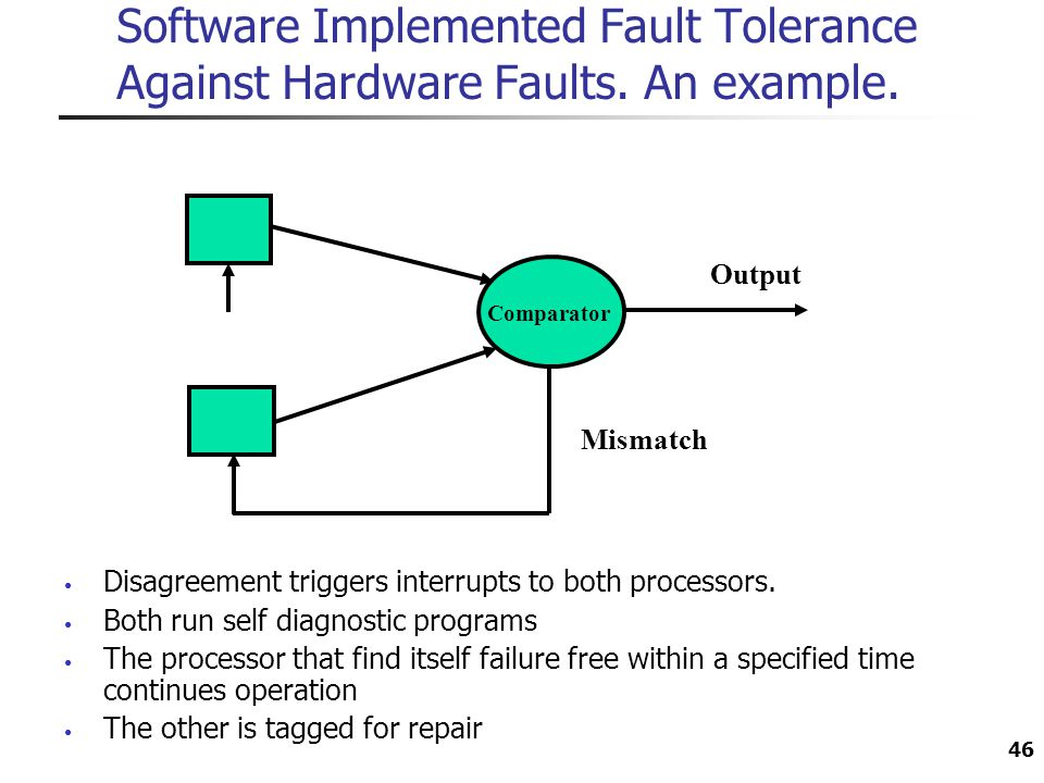 Software Implemented Fault Tolerance Against Hardware Faults