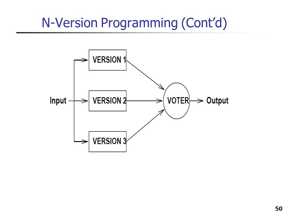 N-Version Programming (Cont'd)