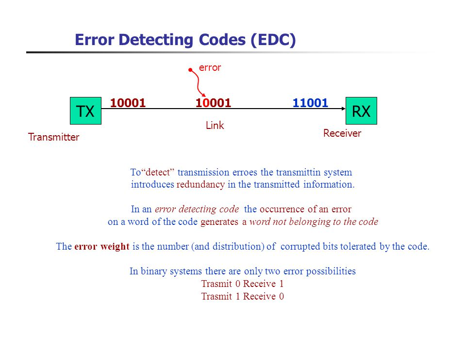 Error Detecting Codes (EDC)