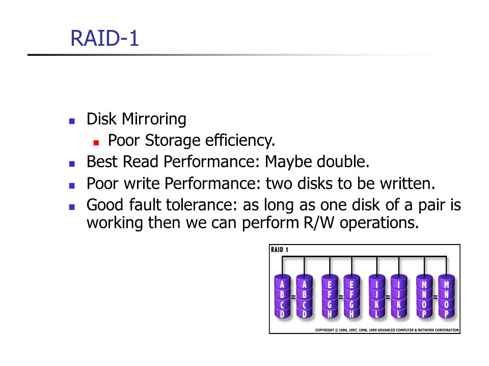 RAID-1 Disk Mirroring Poor Storage efficiency.