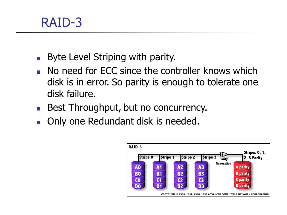 RAID-3 Byte Level Striping with parity.