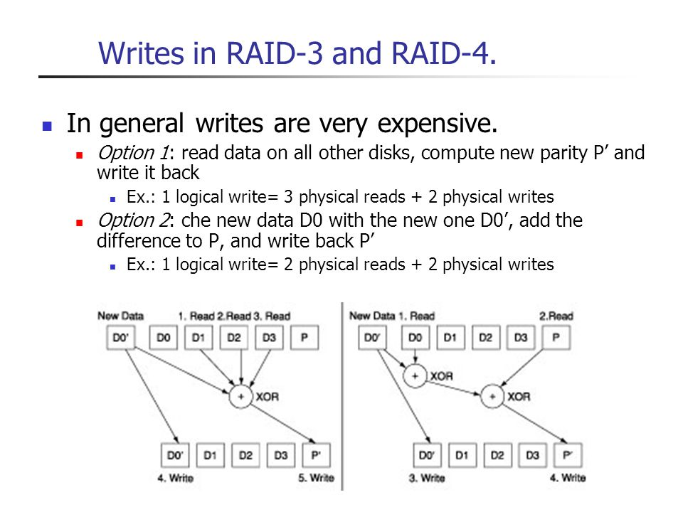 Writes in RAID-3 and RAID-4.