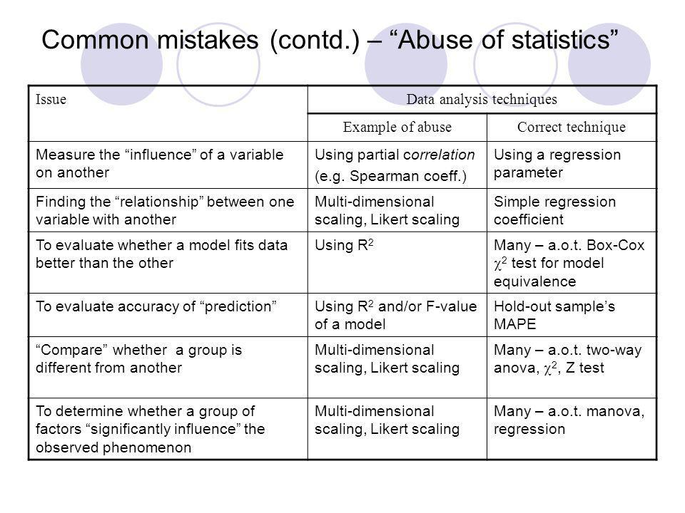 Common mistakes (contd.) – Abuse of statistics