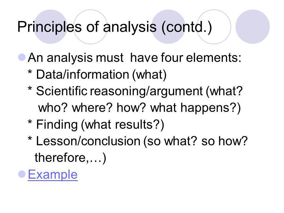 Principles of analysis (contd.)