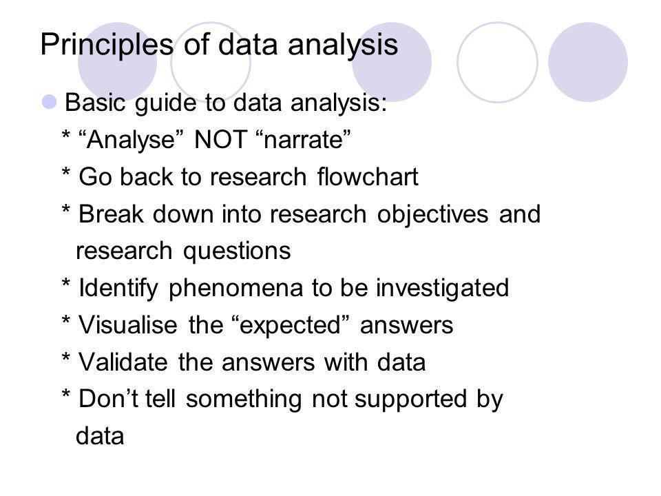 Principles of data analysis