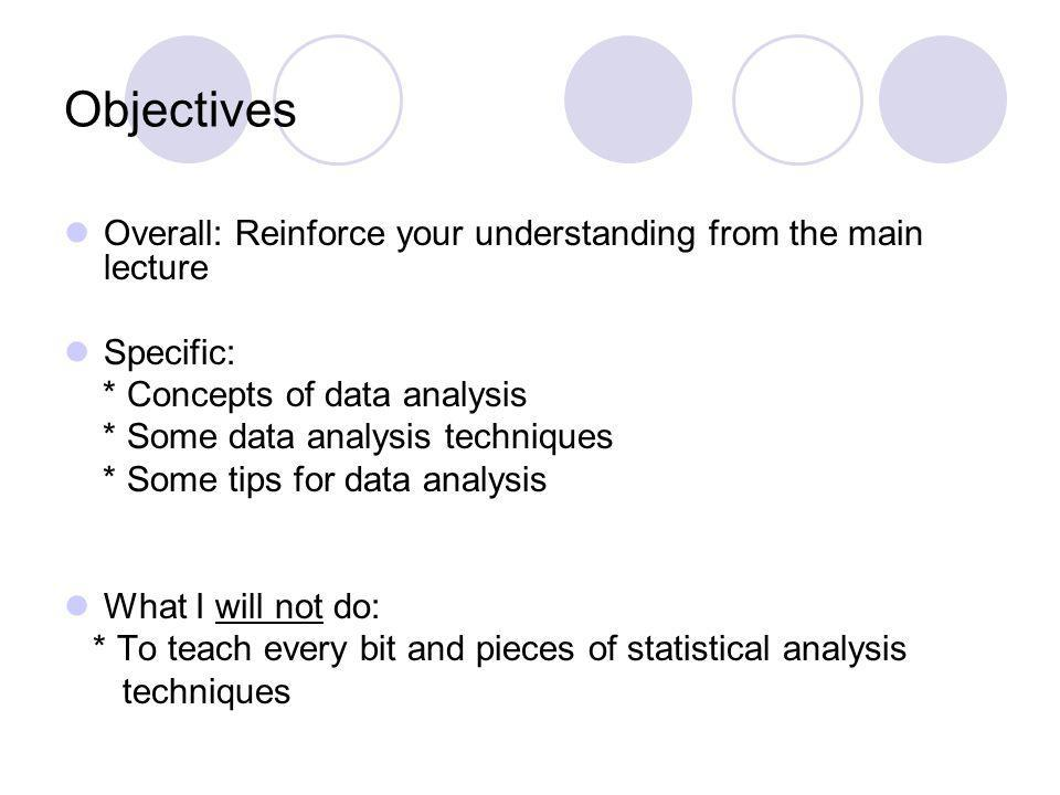 Objectives Overall: Reinforce your understanding from the main lecture