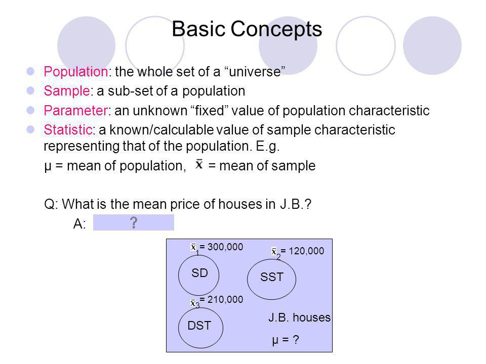 Basic Concepts Population: the whole set of a universe
