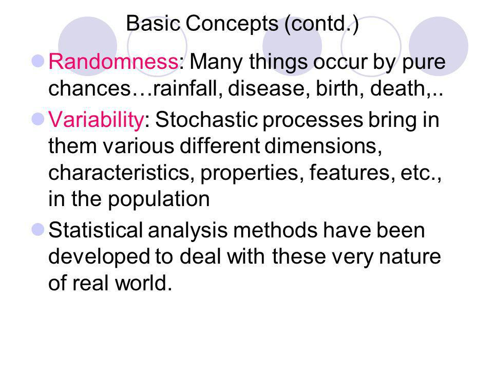 Basic Concepts (contd.)