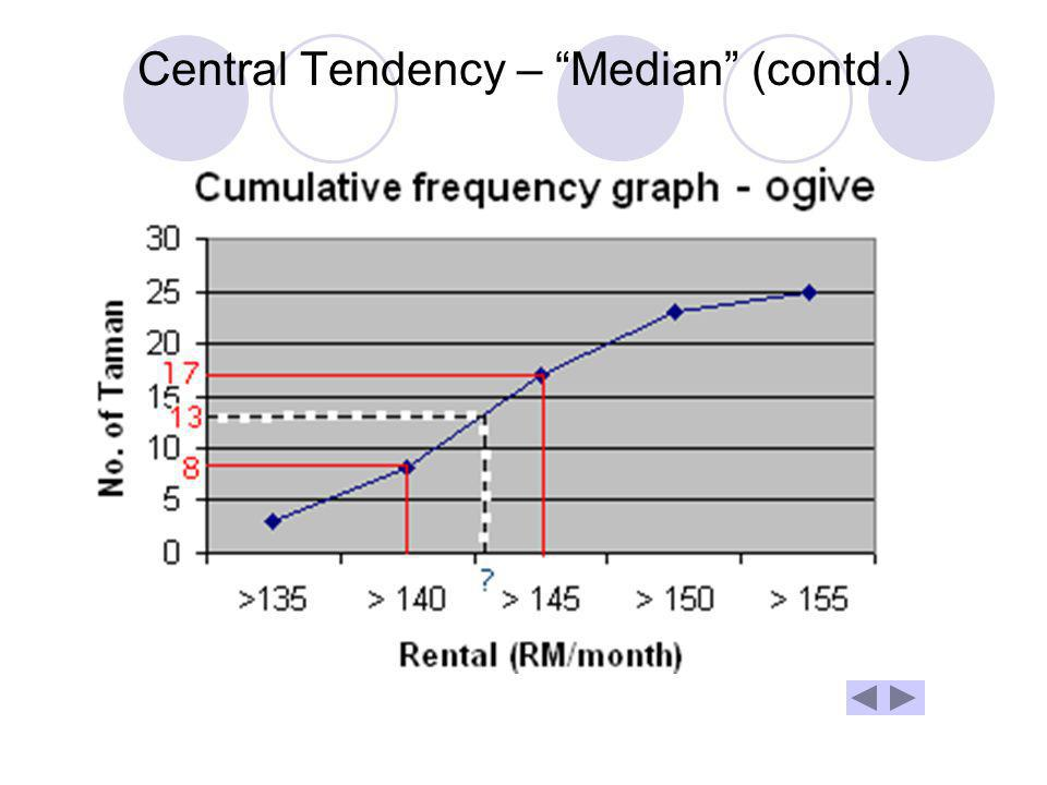 Central Tendency – Median (contd.)