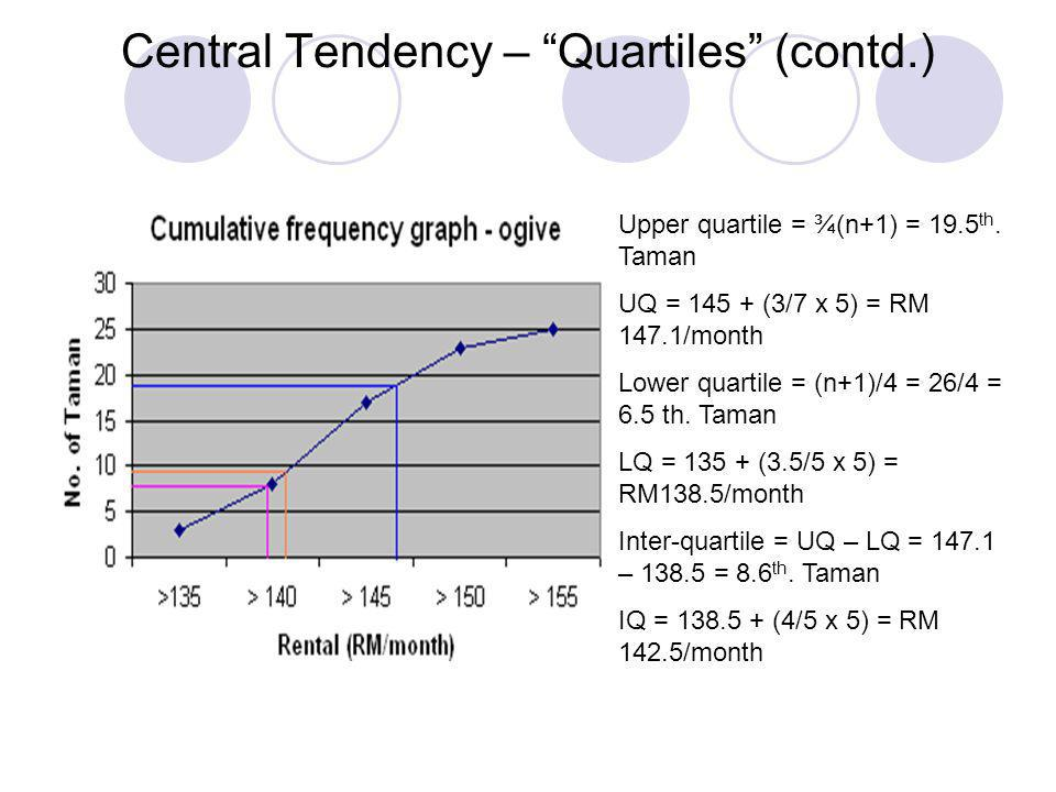 Central Tendency – Quartiles (contd.)