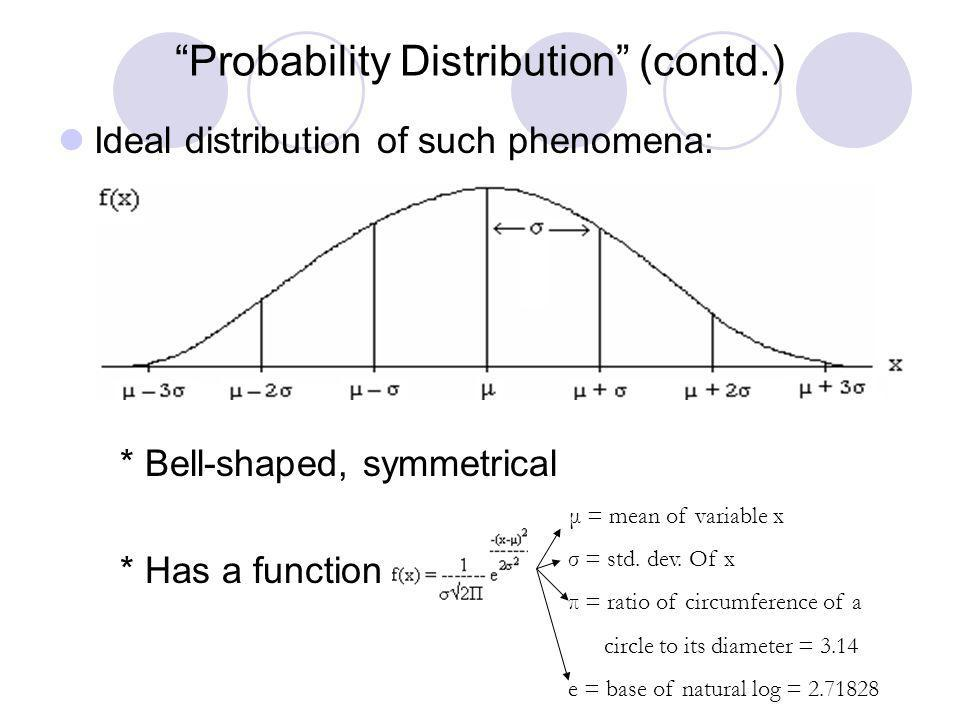 Probability Distribution (contd.)