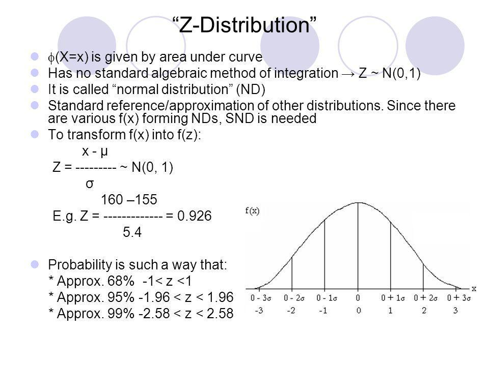 Z-Distribution (X=x) is given by area under curve