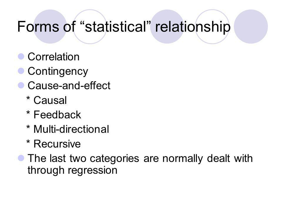 Forms of statistical relationship