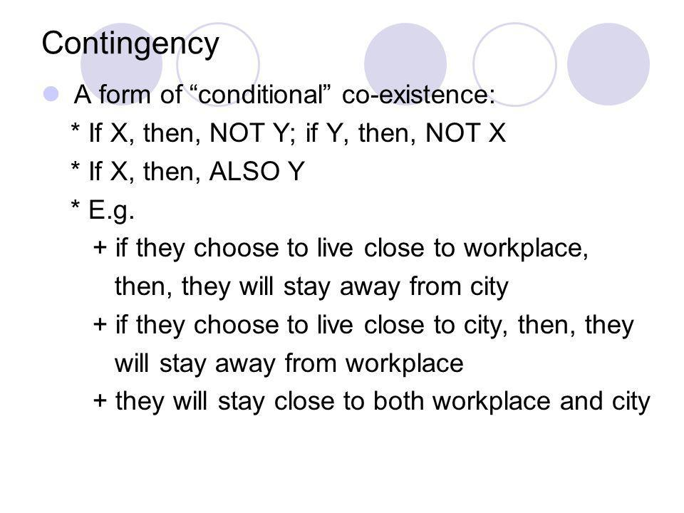Contingency A form of conditional co-existence: