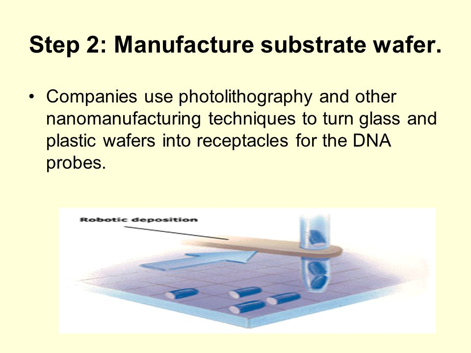 Step 2: Manufacture substrate wafer.