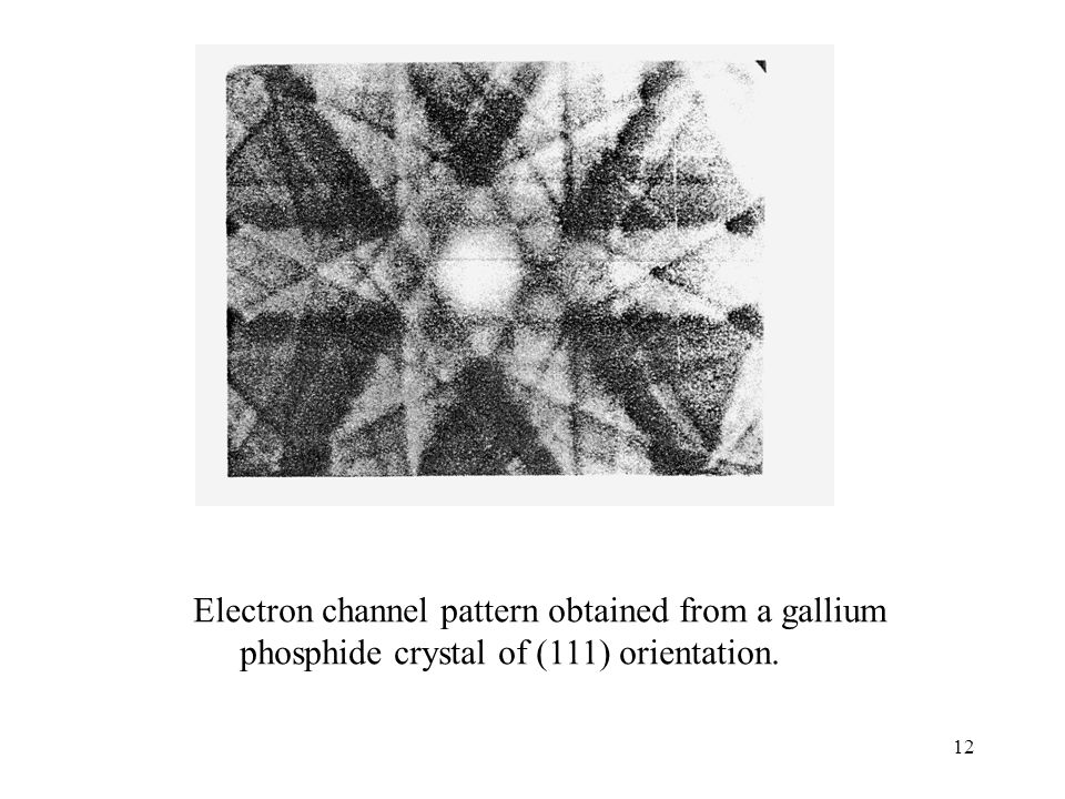 Electron channel pattern obtained from a gallium