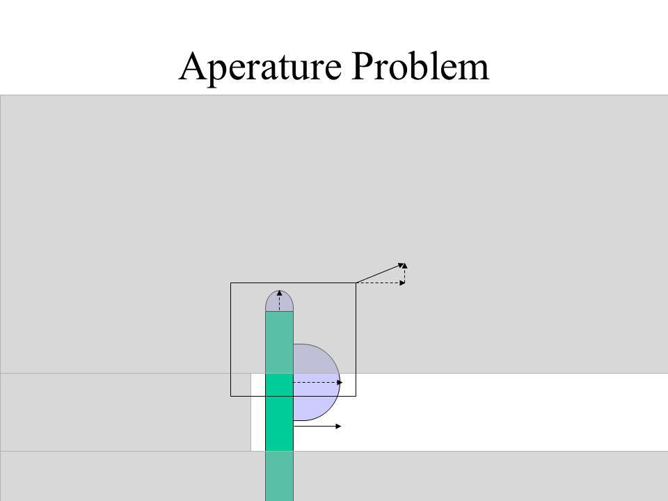Aperature Problem