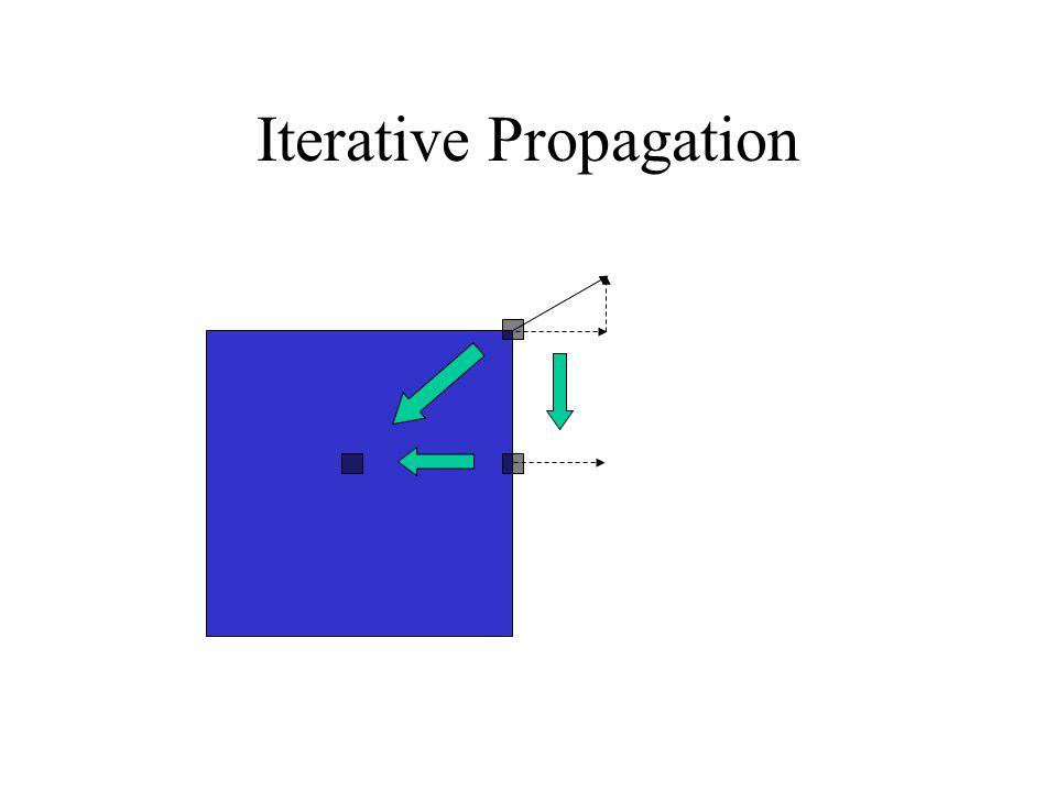 Iterative Propagation