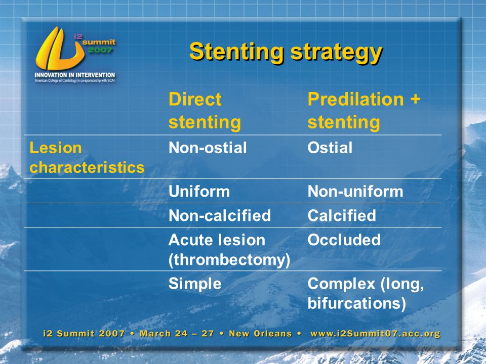 Stenting strategy Direct stenting Predilation + stenting
