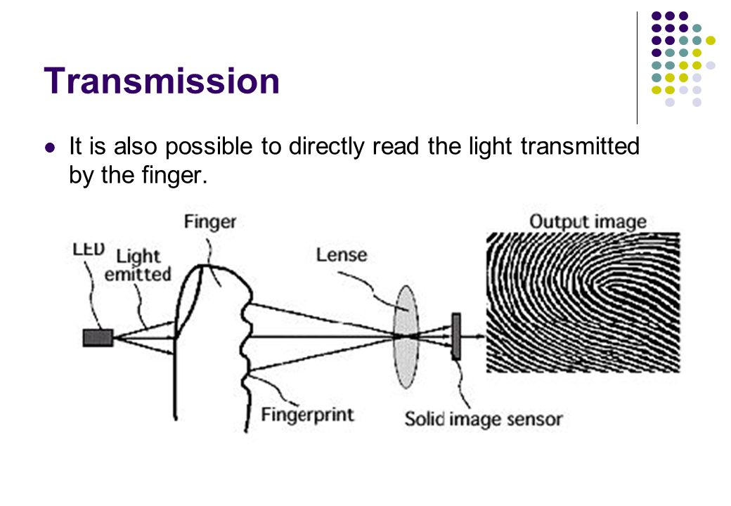 Transmission It is also possible to directly read the light transmitted by the finger.