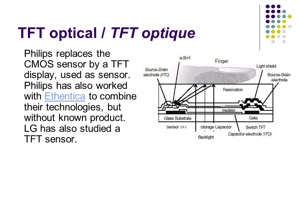TFT optical / TFT optique