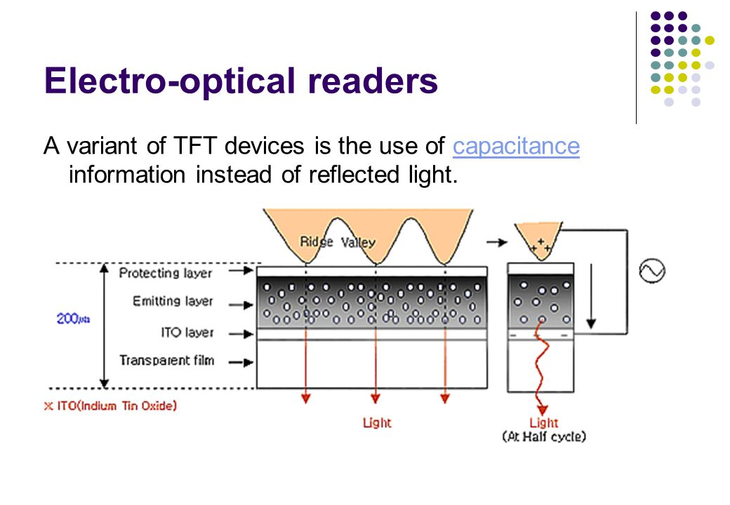 Electro-optical readers