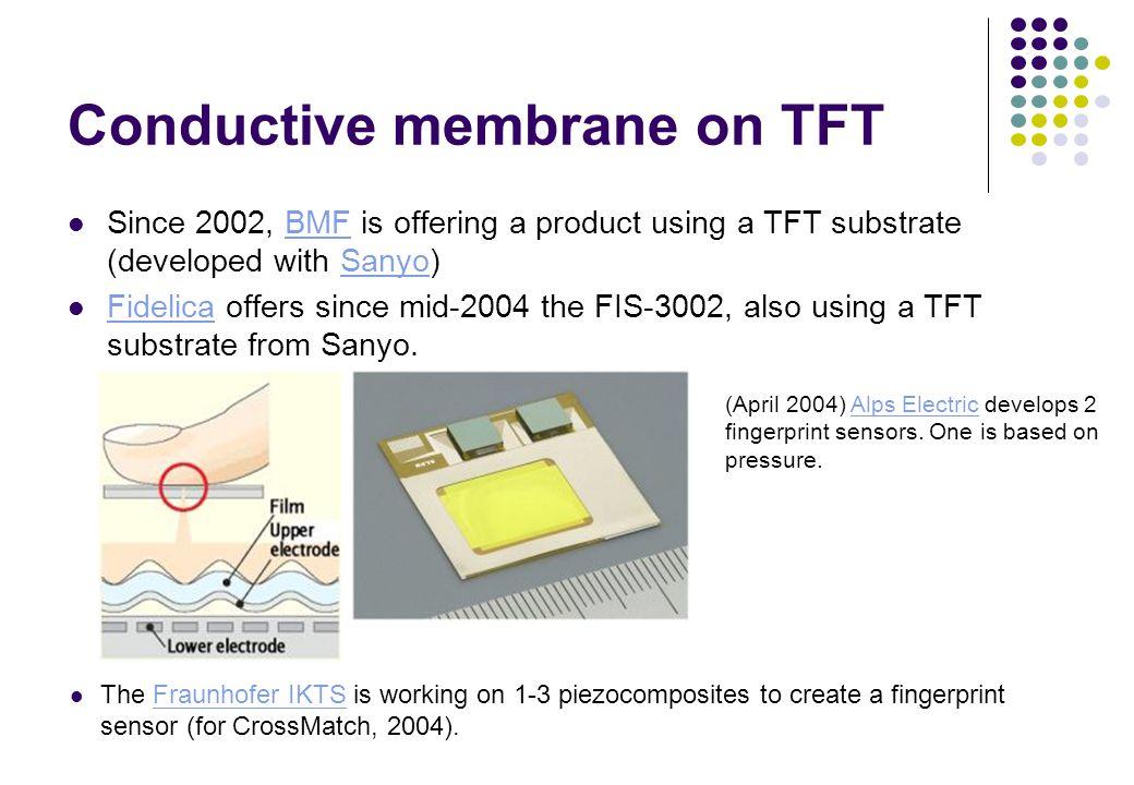 Conductive membrane on TFT