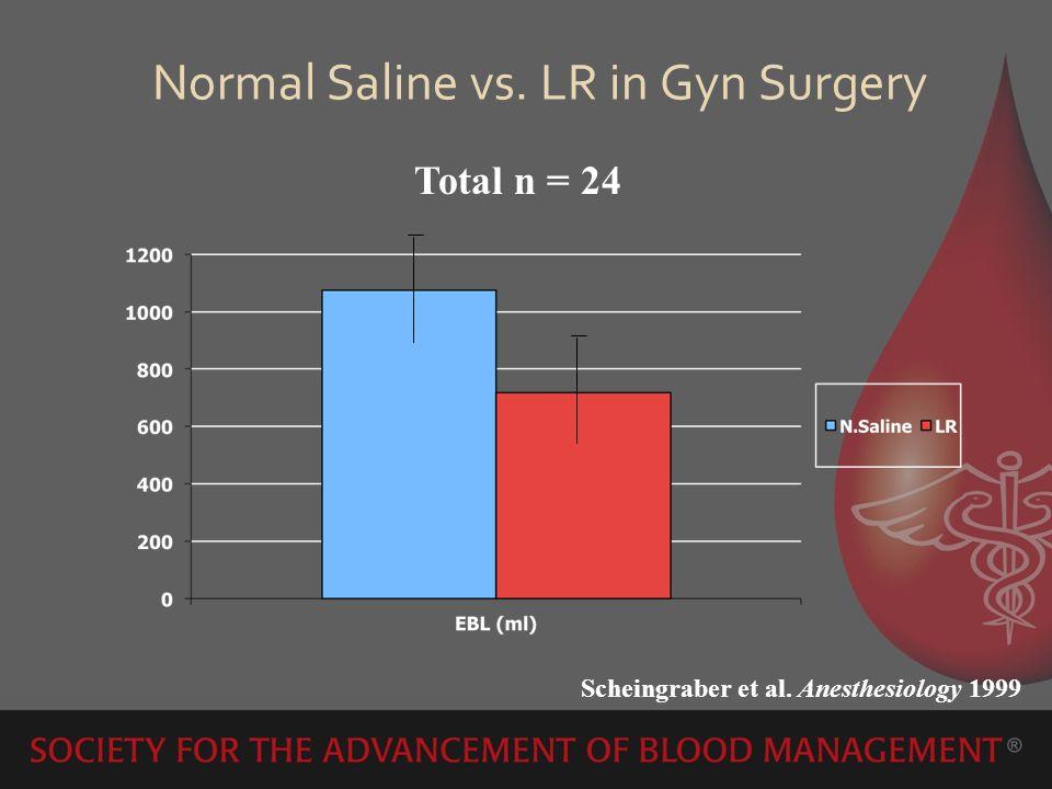 Normal Saline vs. LR in Gyn Surgery