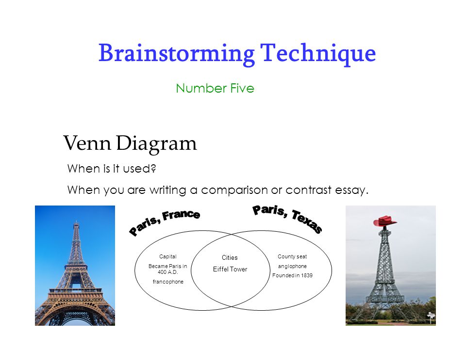 brainstorming ppt  brainstorming technique
