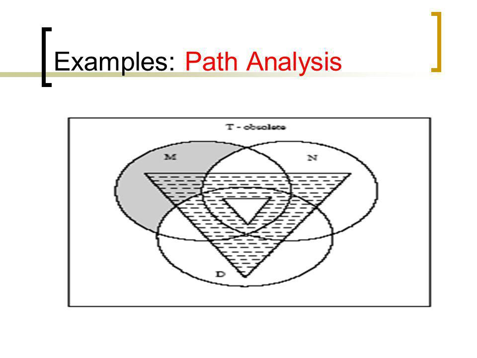 Examples: Path Analysis