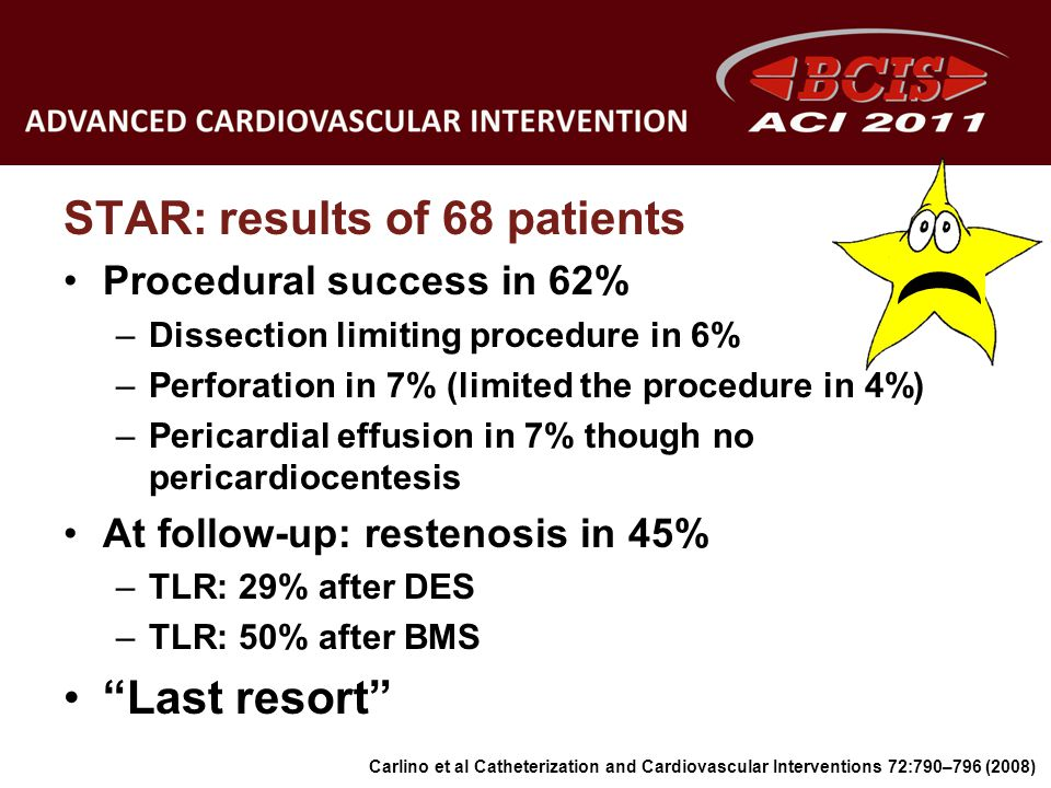 STAR: results of 68 patients