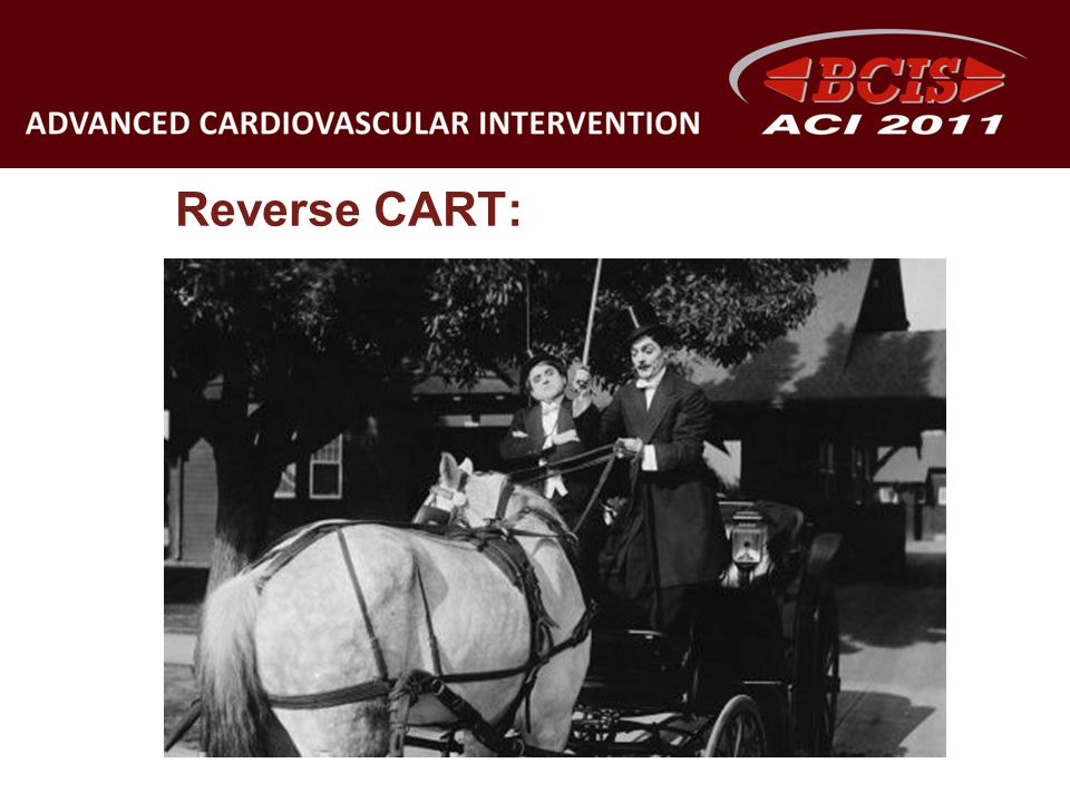 Reverse CART: