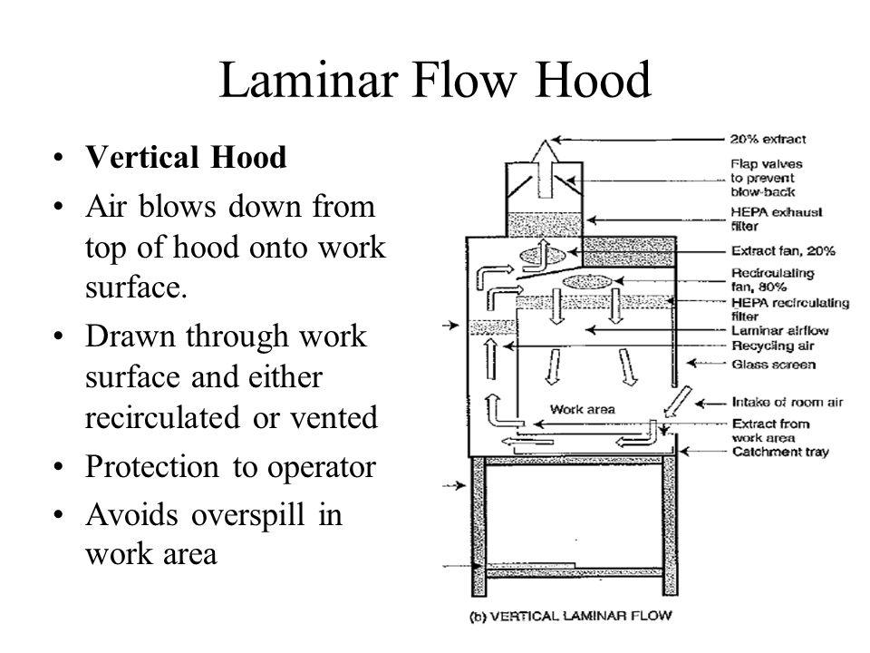 Laminar Flow Hood Vertical Hood