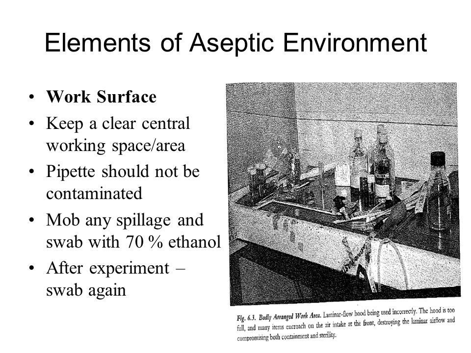 Elements of Aseptic Environment