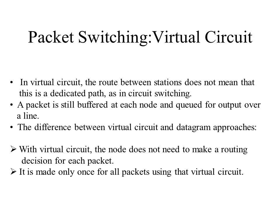 Packet Switching:Virtual Circuit