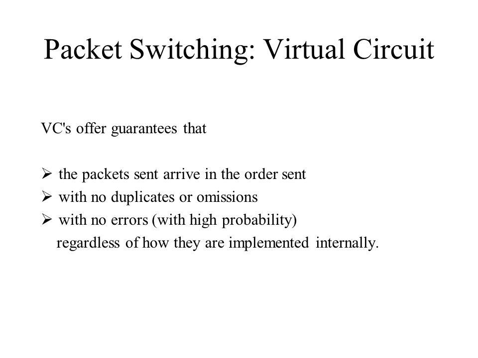 Packet Switching: Virtual Circuit