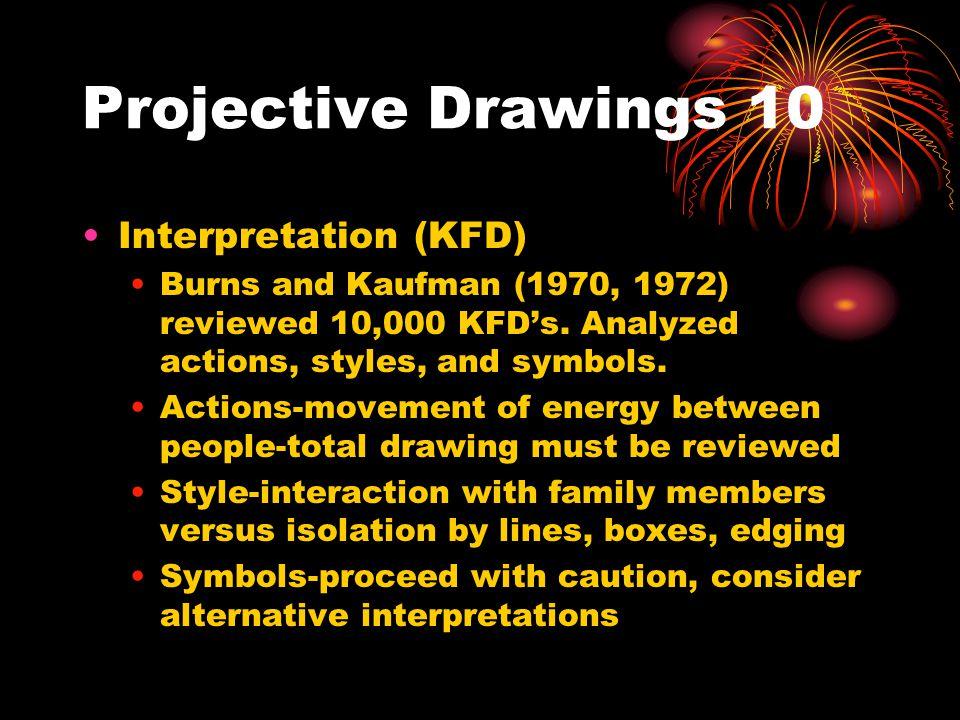 Projective Drawings 10 Interpretation (KFD)