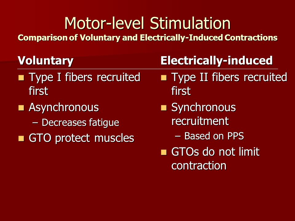 Motor-level Stimulation Comparison of Voluntary and Electrically-Induced Contractions