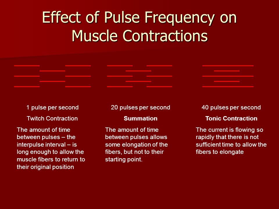 Effect of Pulse Frequency on Muscle Contractions