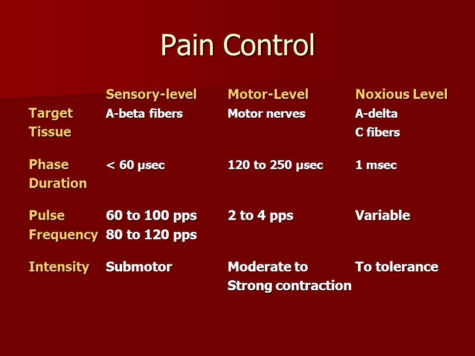 Pain Control Sensory-level Motor-Level Noxious Level