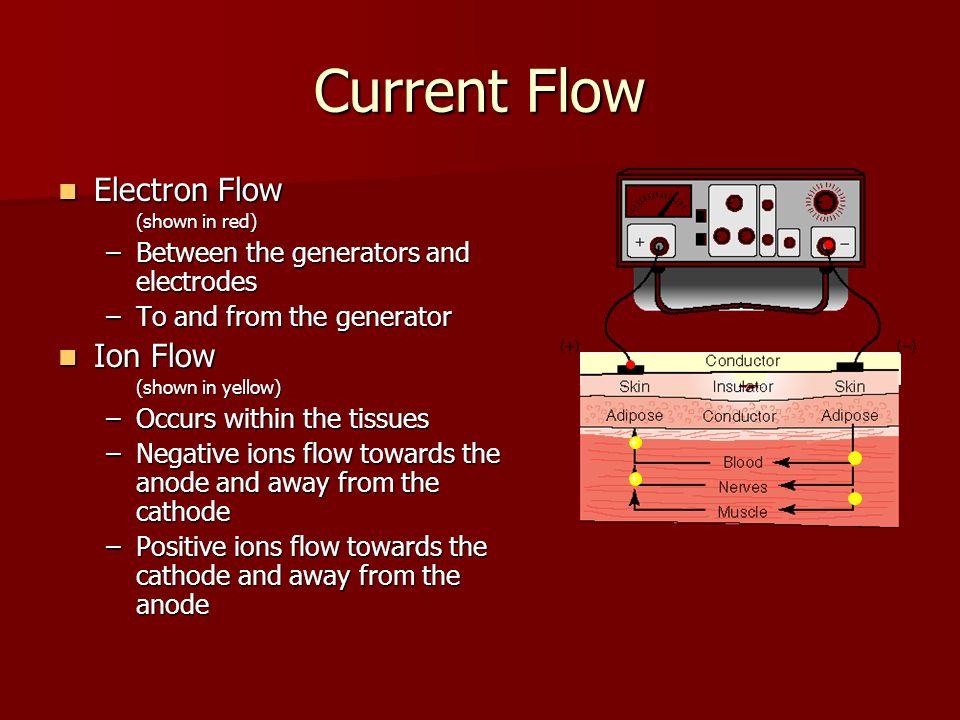 Current Flow Electron Flow Ion Flow