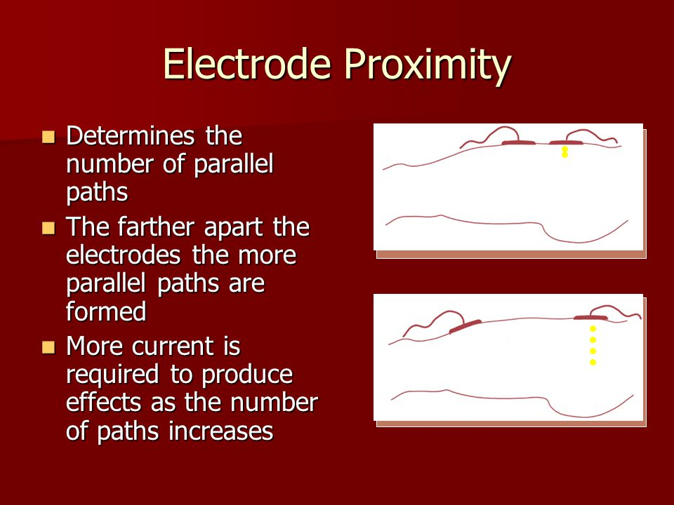 Electrode Proximity Determines the number of parallel paths