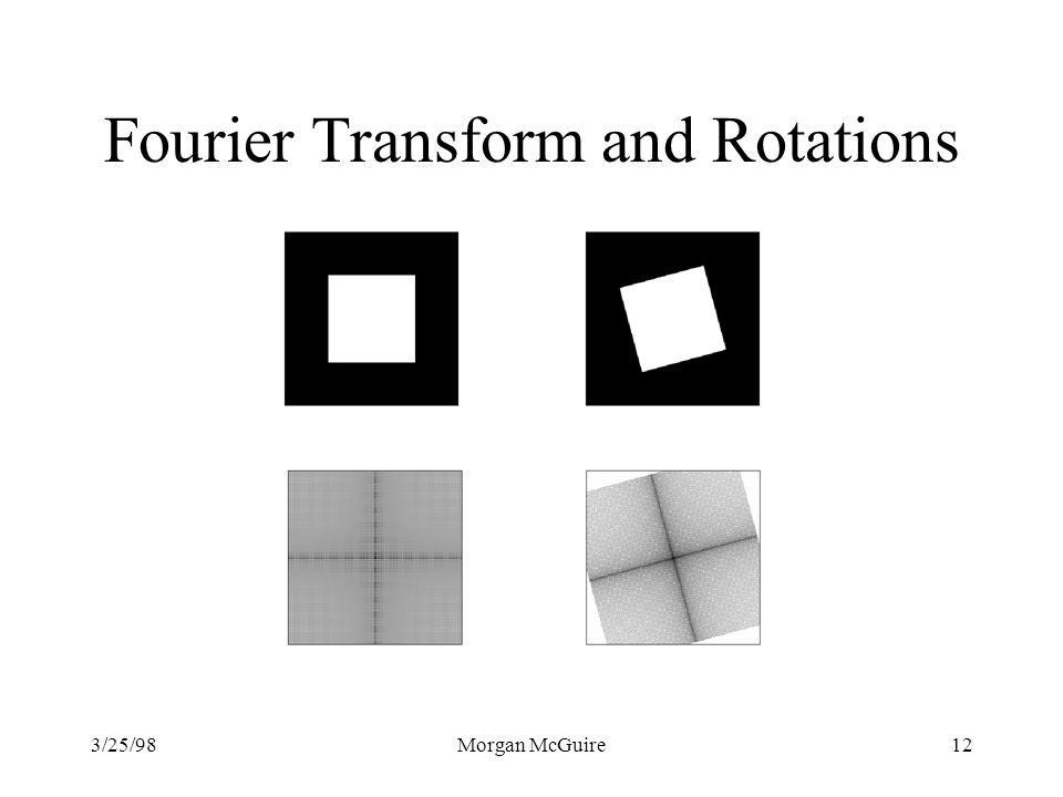 Fourier Transform and Rotations