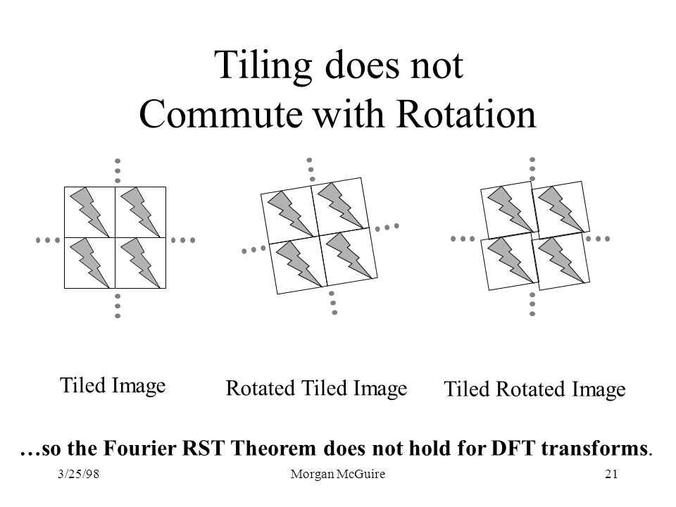Tiling does not Commute with Rotation