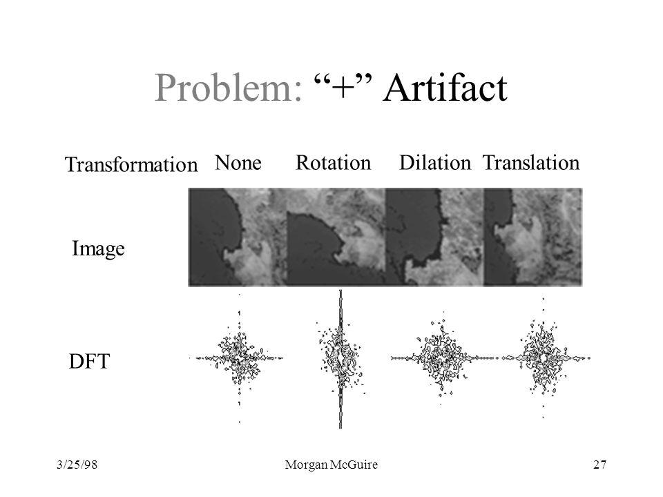 Problem: + Artifact Transformation