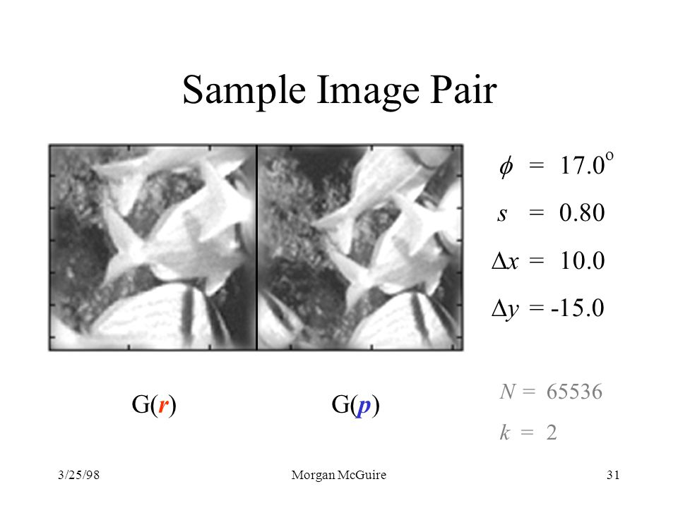 Sample Image Pair f = 17.0o s = 0.80 Dx = 10.0 Dy = -15.0 G(r) G(p)
