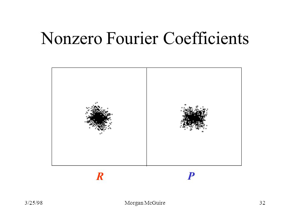 Nonzero Fourier Coefficients