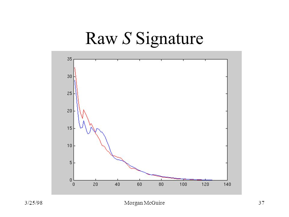 Raw S Signature 3/25/98 Morgan McGuire