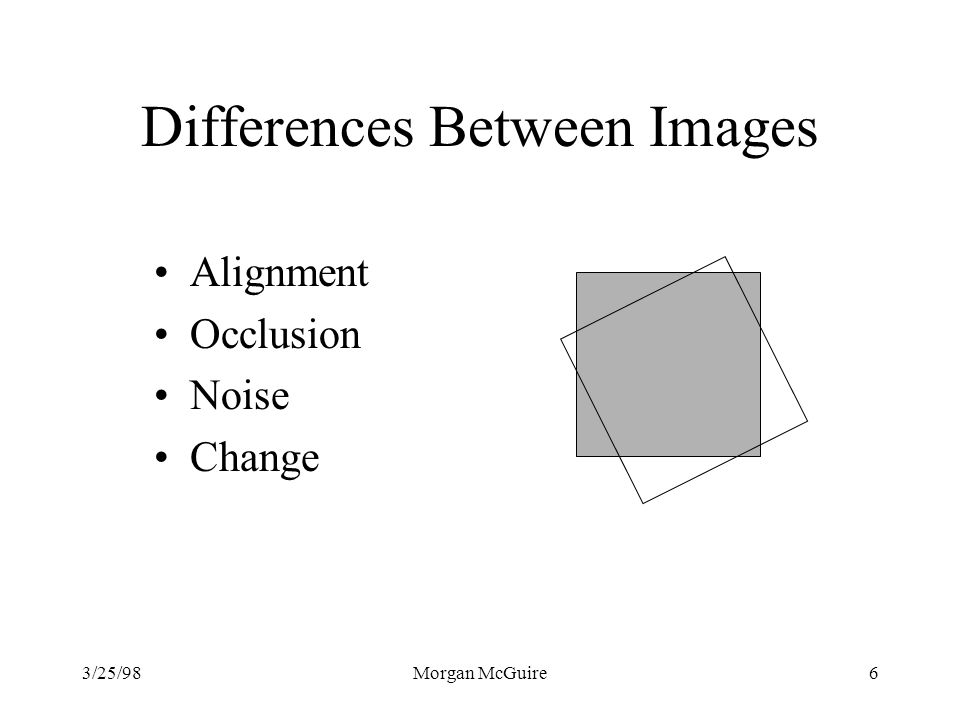 Differences Between Images